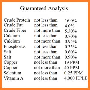 guaranteed analysis